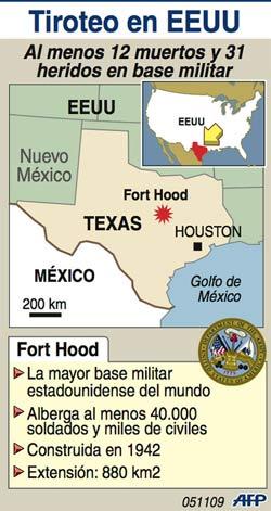 infografia-matanza-tiroteo-estados-unidos
